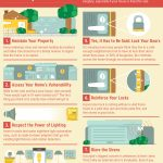 A Few Simple Tips to Secure Your Home