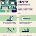 Securing your smart home